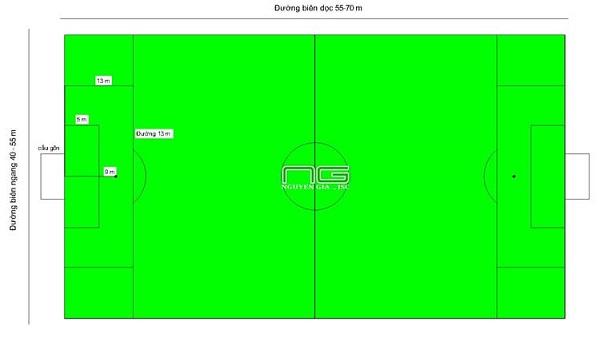 Tìm hiểu về cấu tạo của sân bóng đá